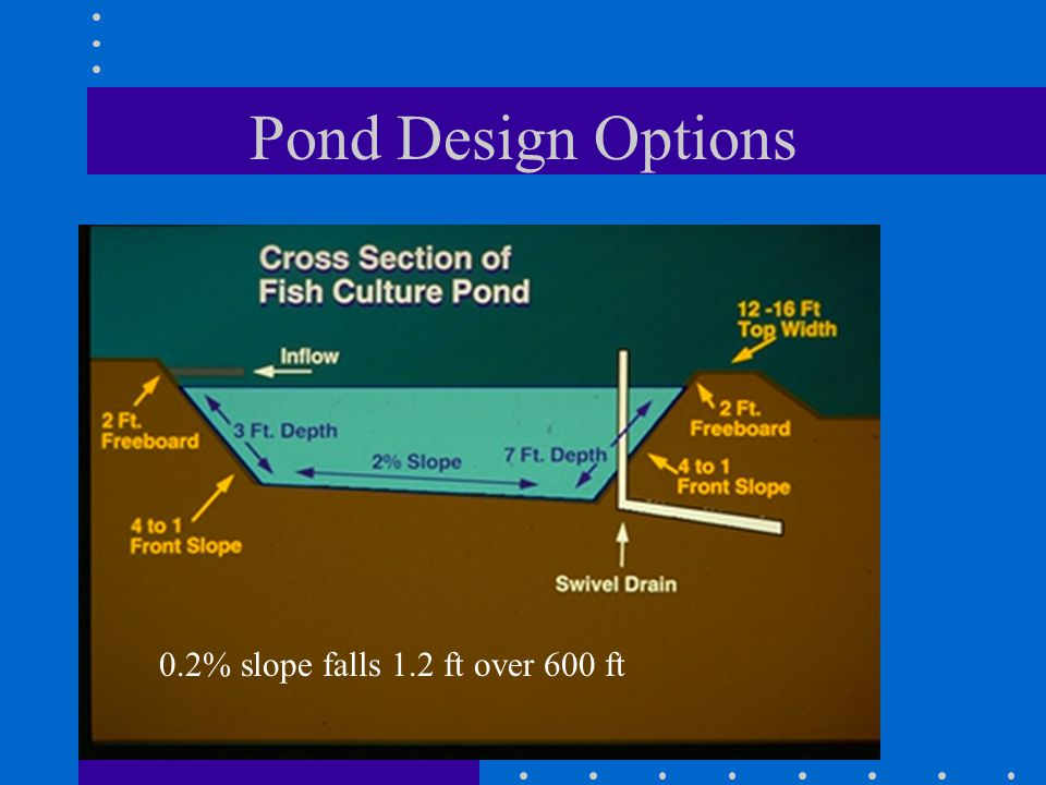Pond Design Options 0.2% slope falls 1.2 ft over 600 ft