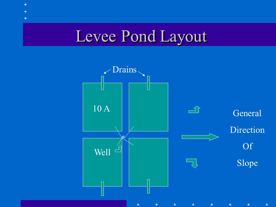 Levee Pond Layout General Direction Of Slope Well Drains 10 A