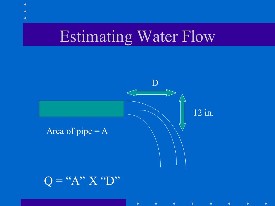 Estimating Water Flow D 12 in. Area of pipe = A Q = A X D
