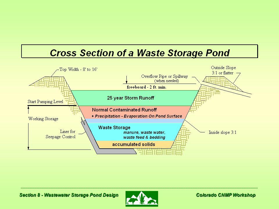 Section 8 - Wastewater Storage Pond Design Colorado CNMP Workshop Step 6 - Calculate Design Volume * Process Wastewater Volume = 2,000 gal/day x 365 days/year / 7.5gal/cu.