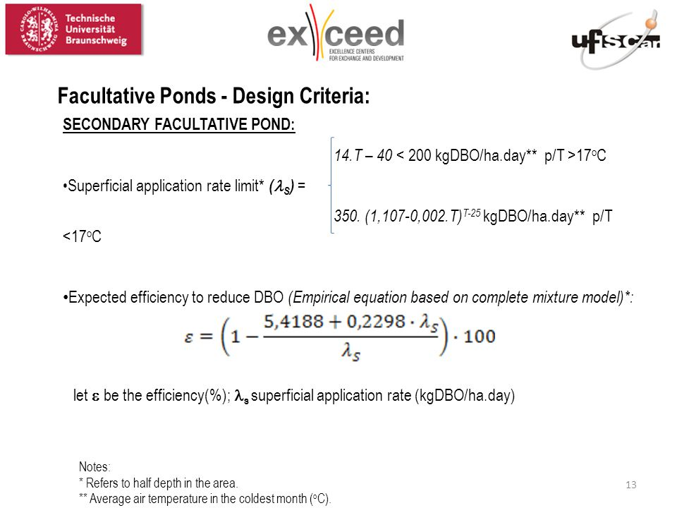SECONDARY FACULTATIVE POND: 14.T – 40 17 o C Superficial application rate limit* ( S ) = 350.