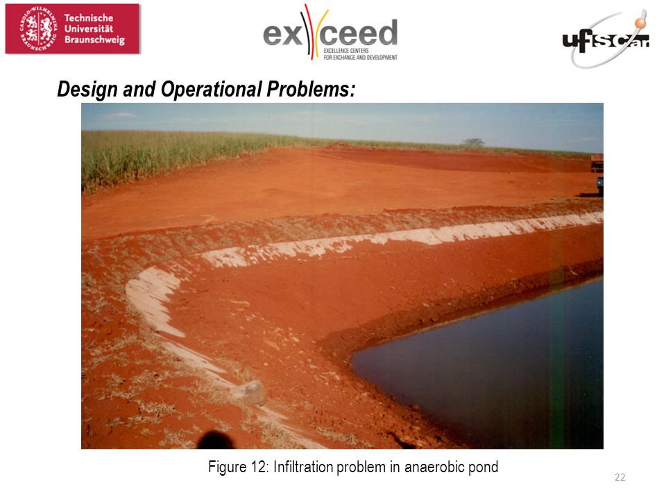 Figure 12: Infiltration problem in anaerobic pond Design and Operational Problems: 22