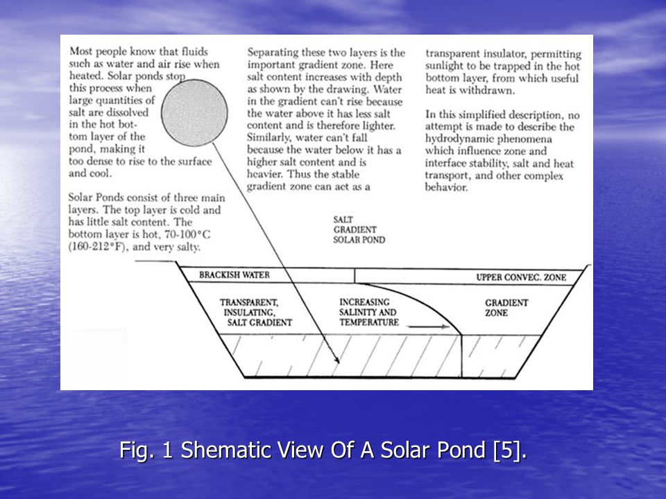 6.COST OF SOLAR PONDS As technology develops, the energy needs of communities increases.