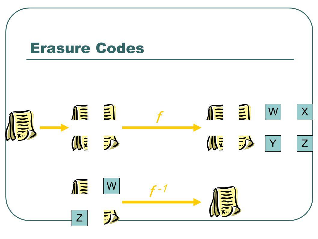 Erasure Codes Z WW ZY X f f -1