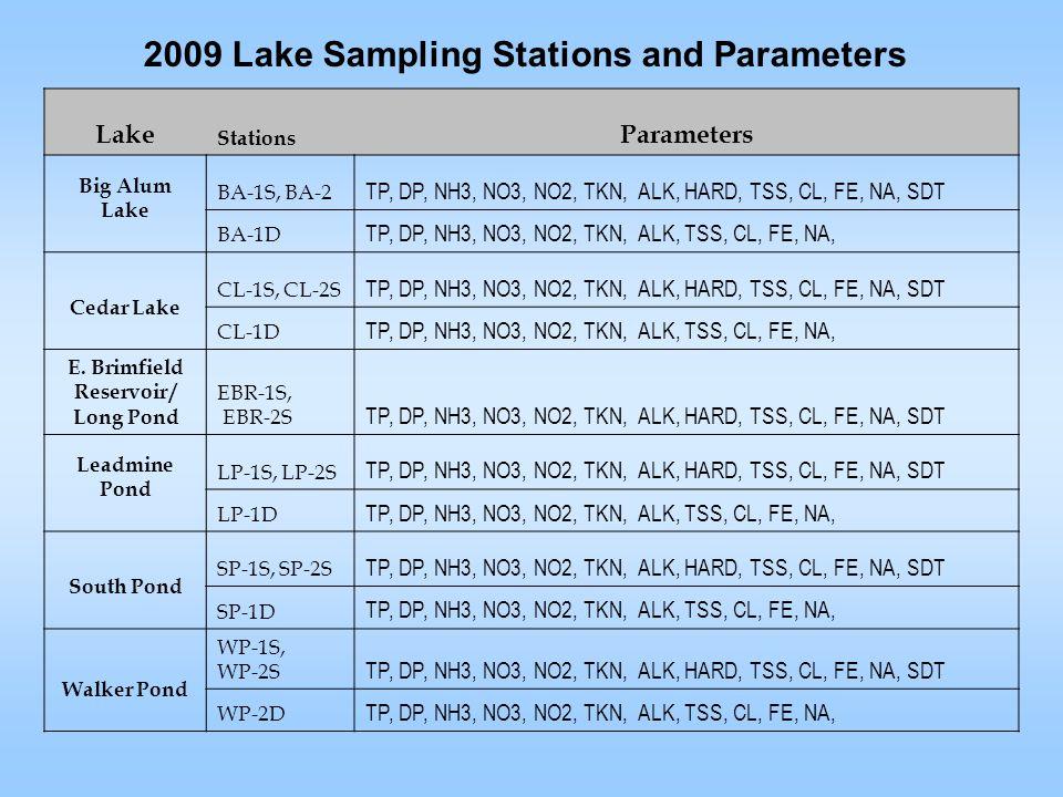 Lake Stations Parameters Big Alum Lake BA-1S, BA-2 TP, DP, NH3, NO3, NO2, TKN, ALK, HARD, TSS, CL, FE, NA, SDT BA-1D TP, DP, NH3, NO3, NO2, TKN, ALK, TSS, CL, FE, NA, Cedar Lake CL-1S, CL-2S TP, DP, NH3, NO3, NO2, TKN, ALK, HARD, TSS, CL, FE, NA, SDT CL-1D TP, DP, NH3, NO3, NO2, TKN, ALK, TSS, CL, FE, NA, E.