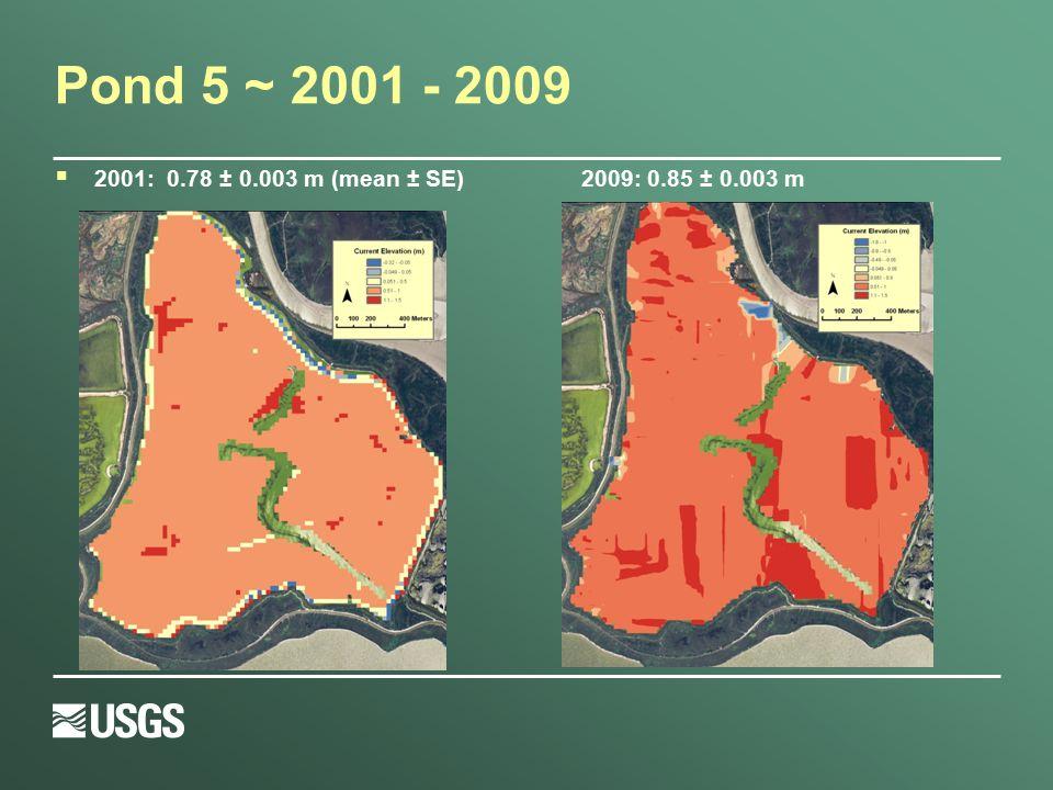 Pond 5 ~ 2001 - 2009  2001: 0.78 ± 0.003 m (mean ± SE)2009: 0.85 ± 0.003 m