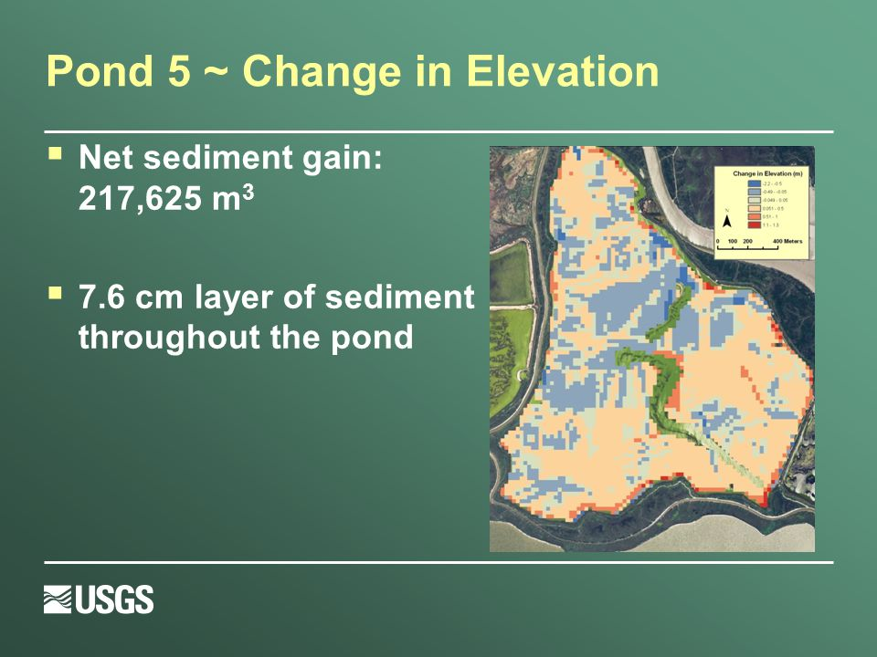 Pond 5 ~ Change in Elevation  Net sediment gain: 217,625 m 3  7.6 cm layer of sediment throughout the pond