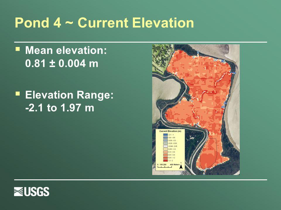 Pond 4 ~ Current Elevation  Mean elevation: 0.81 ± 0.004 m  Elevation Range: -2.1 to 1.97 m