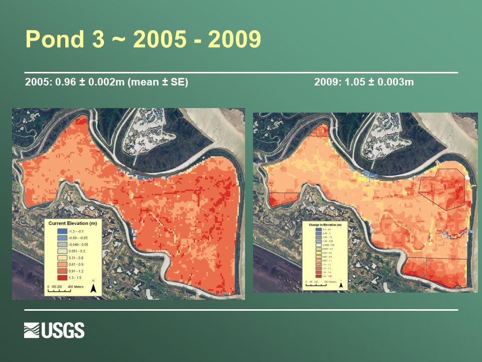 Pond 3 ~ 2005 - 2009 2005: 0.96 ± 0.002m (mean ± SE)2009: 1.05 ± 0.003m