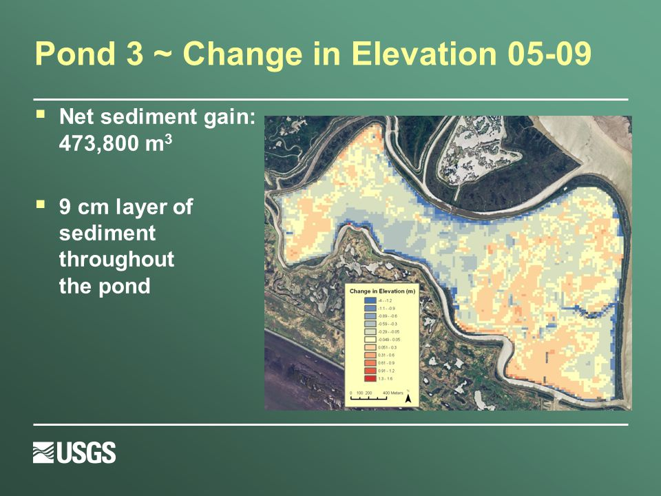 Pond 3 ~ Change in Elevation 05-09  Net sediment gain: 473,800 m 3  9 cm layer of sediment throughout the pond