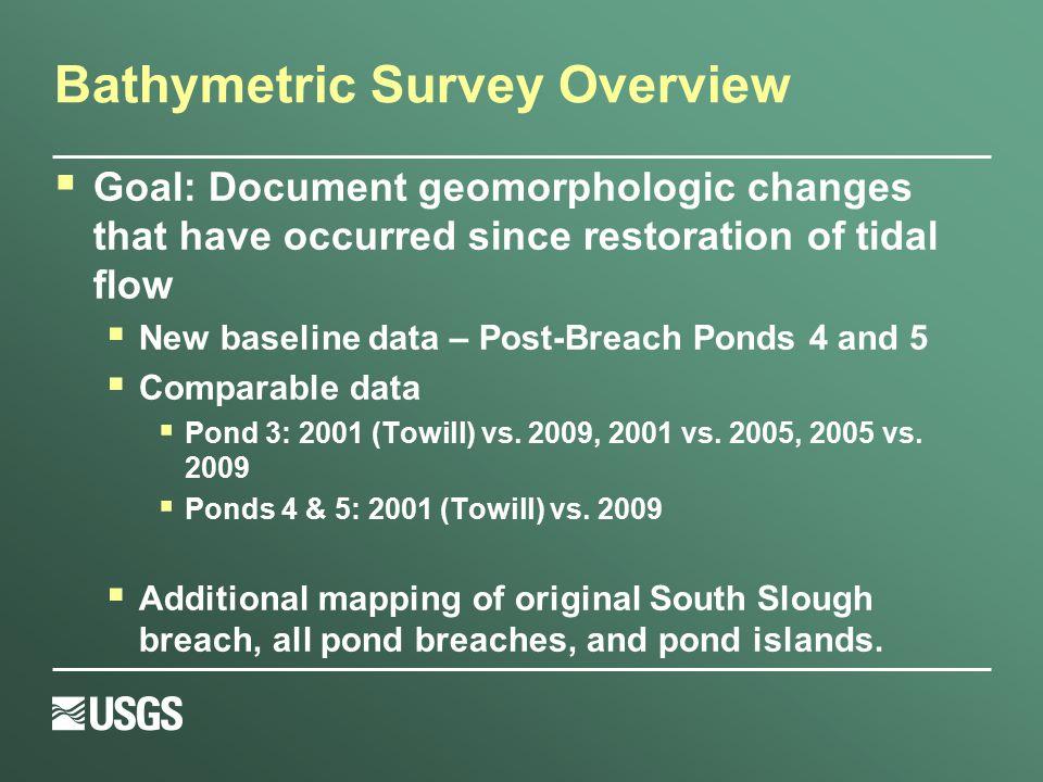 Pond 4 ~ 2001 - 2009  2001: 0.82 ± 0.003m (mean ± SE) 2009: 0.81 ± 0.004m