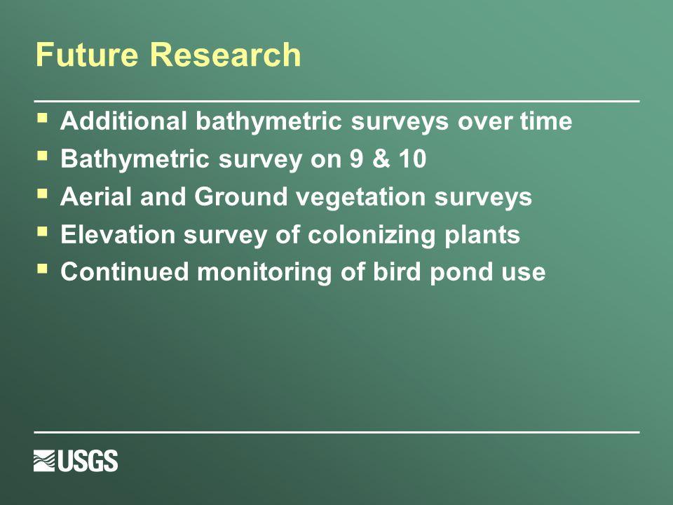 Future Research  Additional bathymetric surveys over time  Bathymetric survey on 9 & 10  Aerial and Ground vegetation surveys  Elevation survey of