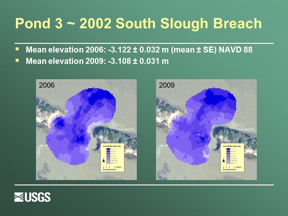 Pond 3 ~ 2002 South Slough Breach  Mean elevation 2006: -3.122 ± 0.032 m (mean ± SE) NAVD 88  Mean elevation 2009: -3.108 ± 0.031 m 20062009
