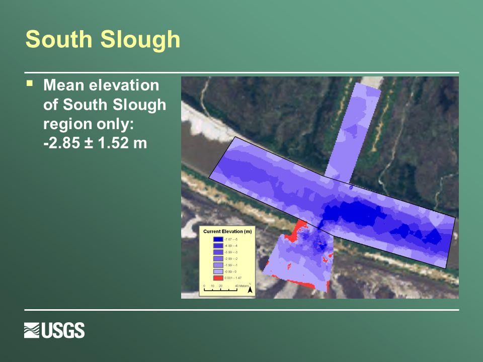 Pond 5 ~ Current Elevation  Mean elevation: 0.85 ± 0.003 m (mean ± SE) NAVD 88  Elevation Range: -1.50 to 1.53 m