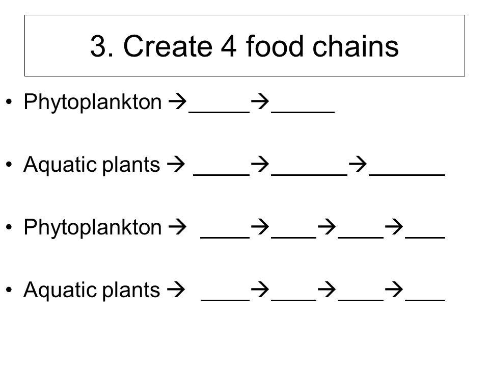 3. Create 4 food chains Phytoplankton  Aquatic plants   Phytoplankton     Aquatic plants   