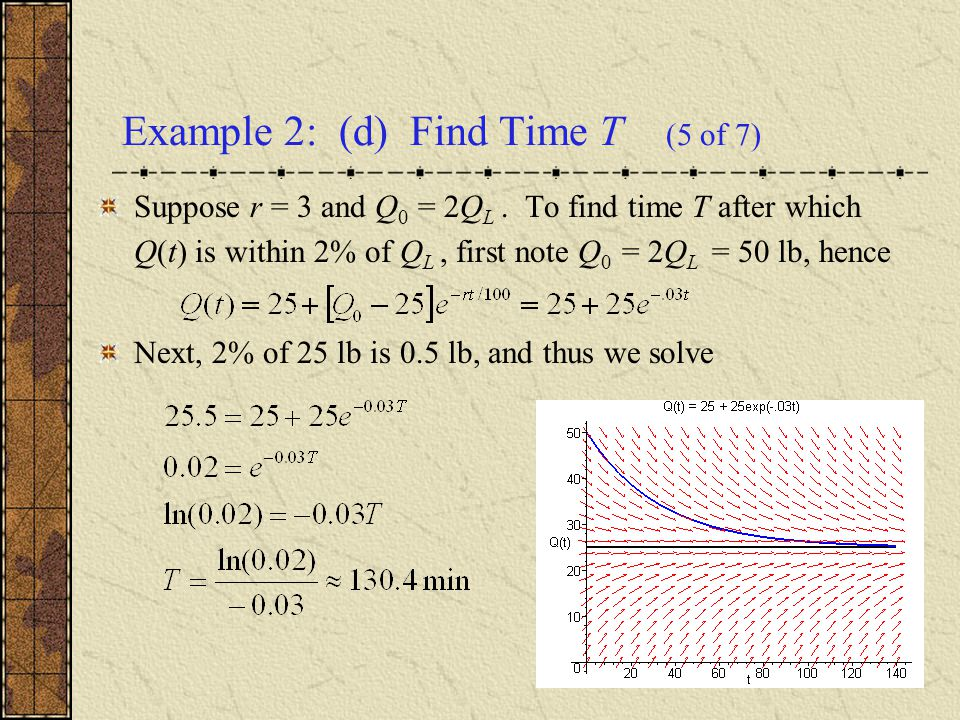 Example 2: (d) Find Time T (5 of 7) Suppose r = 3 and Q 0 = 2Q L. To find time T after which Q(t) is within 2% of Q L, first note Q 0 = 2Q L = 50 lb,