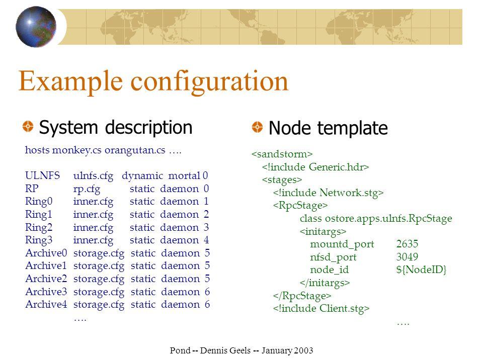 Pond -- Dennis Geels -- January 2003 Example configuration System description Node template hosts monkey.cs orangutan.cs …. ULNFSulnfs.cfgdynamic mort