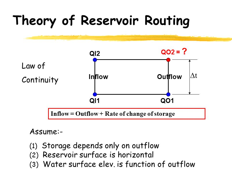 Theory of Reservoir Routing tt QI1 QI2 QO1 QO2 = ? InflowOutflow Inflow = Outflow + Rate of change of storage Assume:- (1) Storage depends only on o