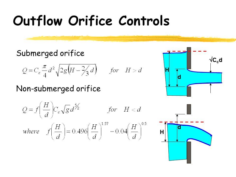 Outflow Weir Controls Rectangular weir Triangular weir H Ycr H