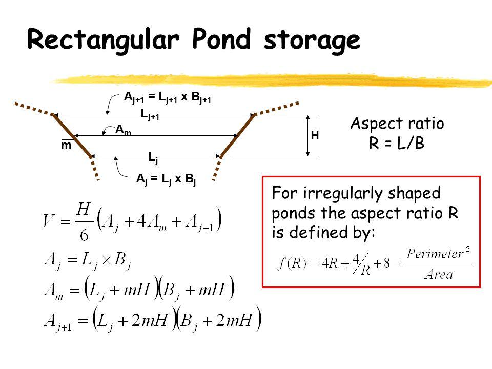 Rectangular Pond storage H A j+1 = L j+1 x B j+1 A j = L j x B j L j L j+1 m AmAm Aspect ratio R = L/B For irregularly shaped ponds the aspect ratio R