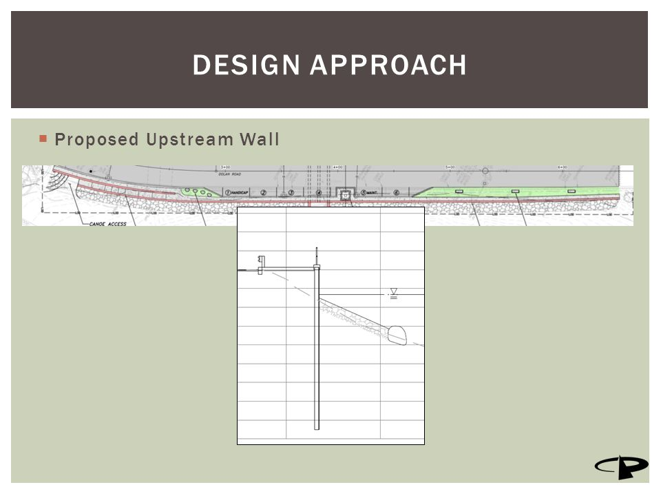  Proposed Upstream Wall DESIGN APPROACH