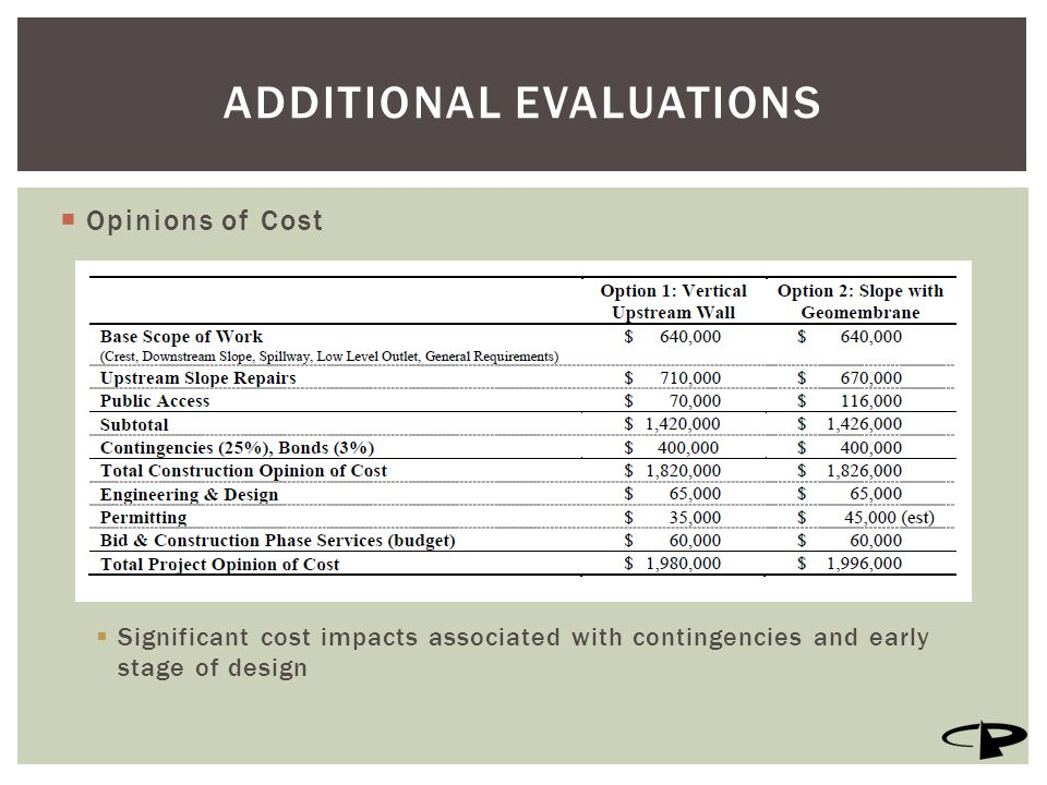  Opinions of Cost  Significant cost impacts associated with contingencies and early stage of design ADDITIONAL EVALUATIONS
