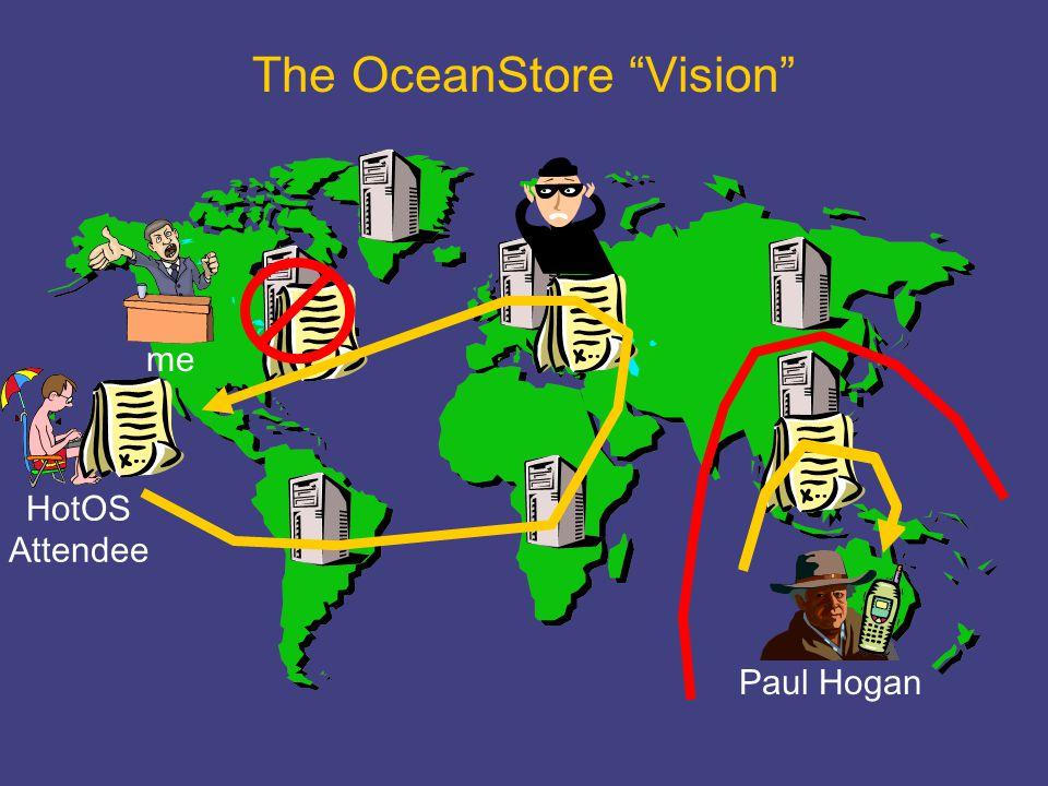 "The OceanStore ""Vision"" HotOS Attendee me Paul Hogan"