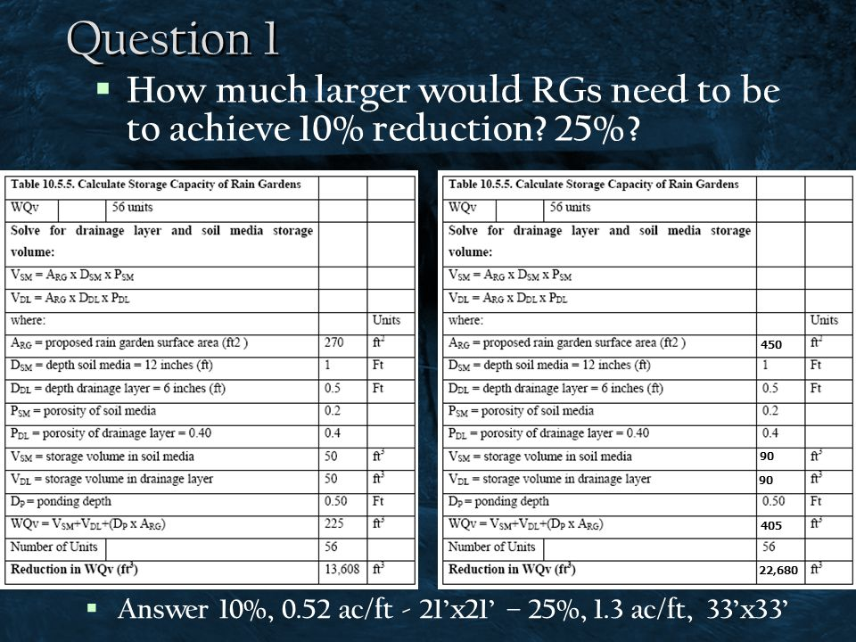 Question 1  How much larger would RGs need to be to achieve 10% reduction? 25%? 450 90 405 22,680  Answer 10%, 0.52 ac/ft - 21'x21' – 25%, 1.3 ac/ft