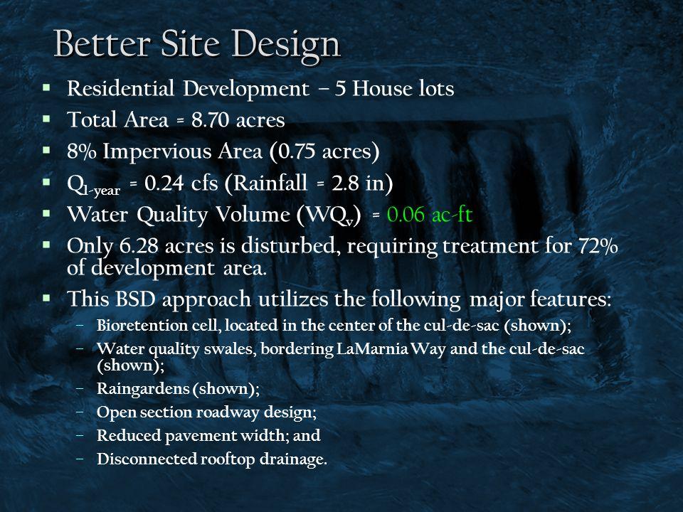 Better Site Design  Residential Development – 5 House lots  Total Area = 8.70 acres  8% Impervious Area (0.75 acres)  Q 1-year = 0.24 cfs (Rainfal