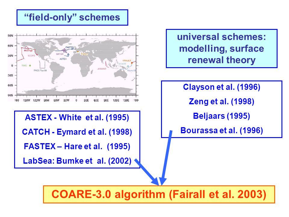 "COARE-3.0 algorithm (Fairall et al. 2003) universal schemes: modelling, surface renewal theory ""field-only"" schemes ASTEX - White et al. (1995) CATCH"