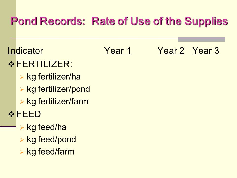 Pond Records: Rate of Use of the Supplies Indicator Year 1 Year 2 Year 3  FERTILIZER:  kg fertilizer/ha  kg fertilizer/pond  kg fertilizer/farm  FEED  kg feed/ha  kg feed/pond  kg feed/farm
