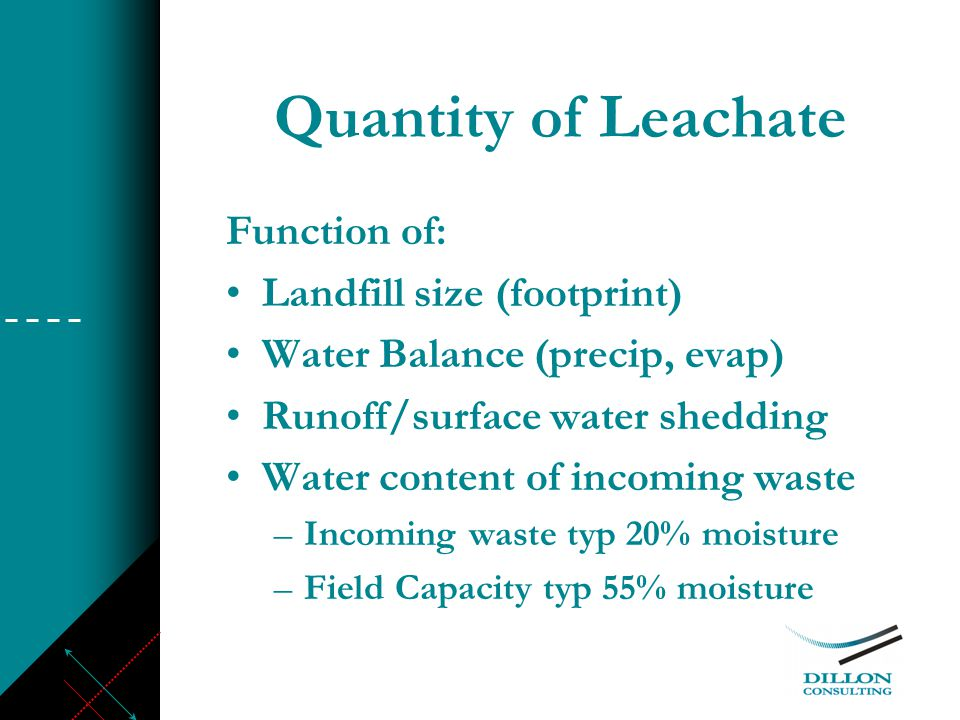Quantity of Leachate Function of: Landfill size (footprint) Water Balance (precip, evap) Runoff/surface water shedding Water content of incoming waste –Incoming waste typ 20% moisture –Field Capacity typ 55% moisture