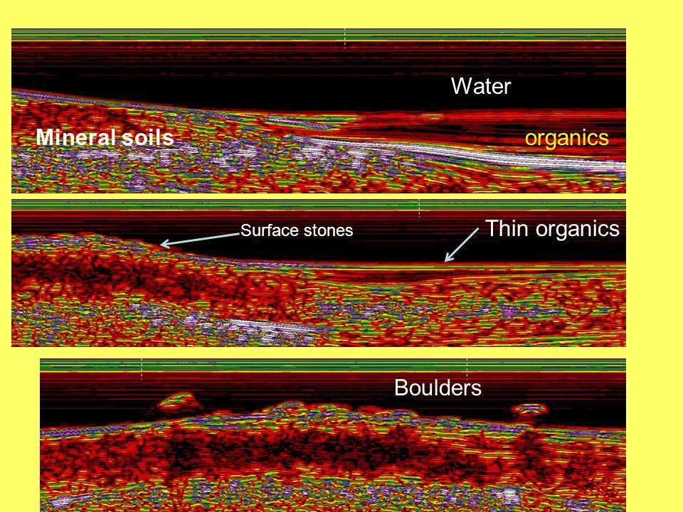 Layers of organic material Water 1 organicsMineral soils 6 Thin organics Surface stones Boulders