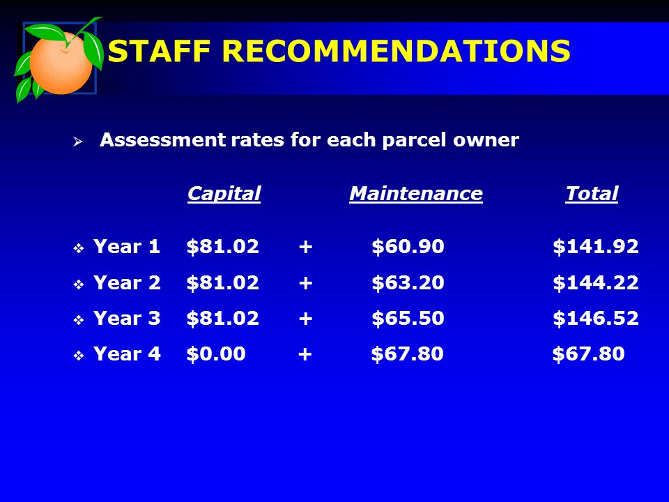 STAFF RECOMMENDATIONS  Assessment rates for each parcel owner Capital Maintenance Total  Year 1 $81.02 + $60.90 $141.92  Year 2 $81.02 + $63.20 $144.22  Year 3 $81.02 + $65.50 $146.52  Year 4 $0.00 + $67.80 $67.80
