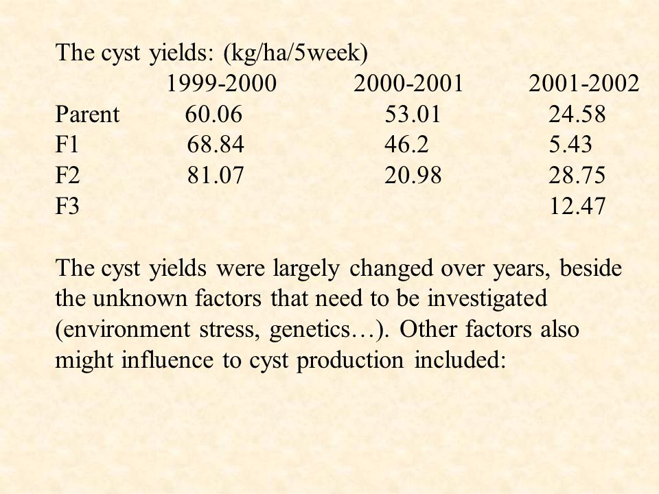 The cyst yields: (kg/ha/5week) 1999-2000 2000-2001 2001-2002 Parent 60.0653.01 24.58 F168.8446.2 5.43 F281.0720.98 28.75 F3 12.47 The cyst yields were largely changed over years, beside the unknown factors that need to be investigated (environment stress, genetics…).