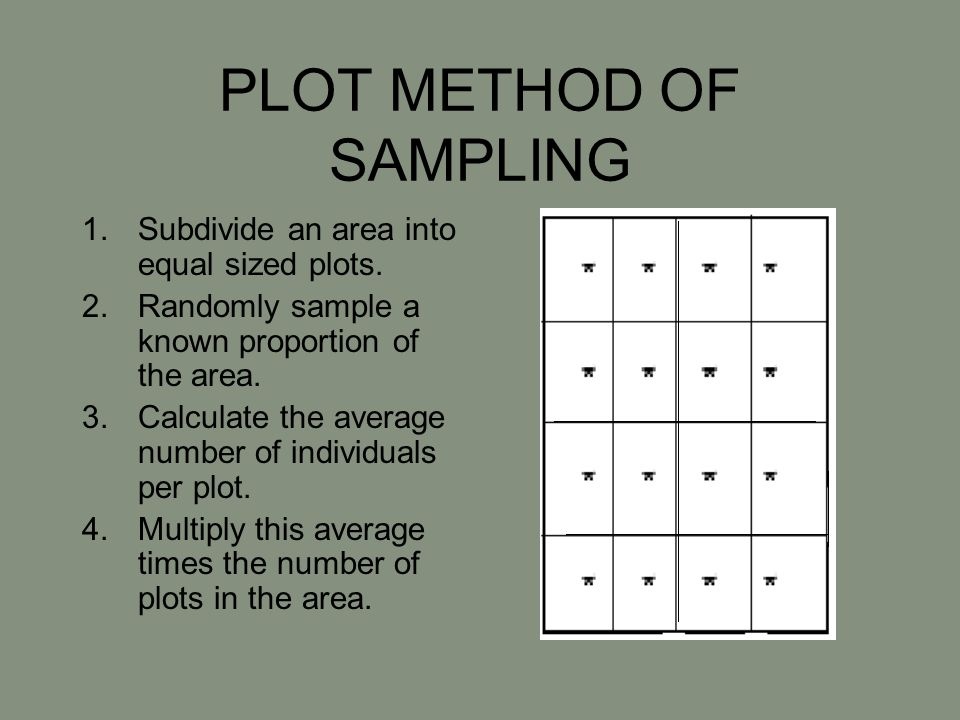 PLOT METHOD OF SAMPLING 1.Subdivide an area into equal sized plots. 2.Randomly sample a known proportion of the area. 3.Calculate the average number o