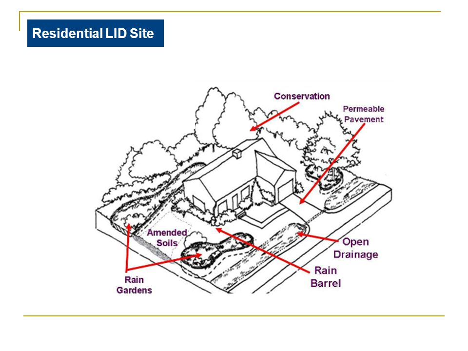 Residential LID Site