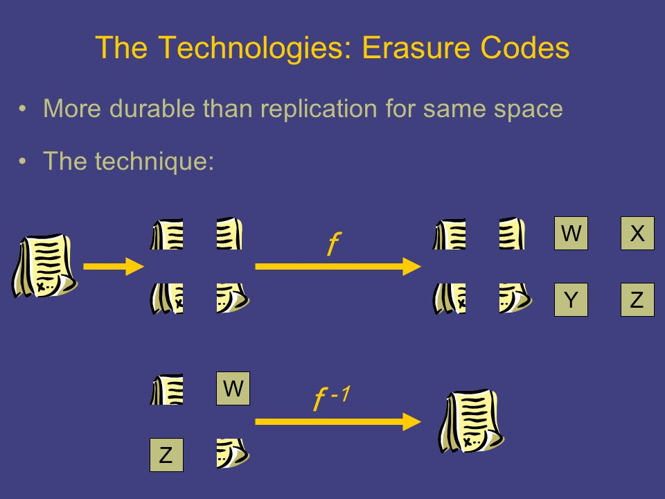 The Technologies: Erasure Codes More durable than replication for same space The technique: Z WW ZY X f f -1