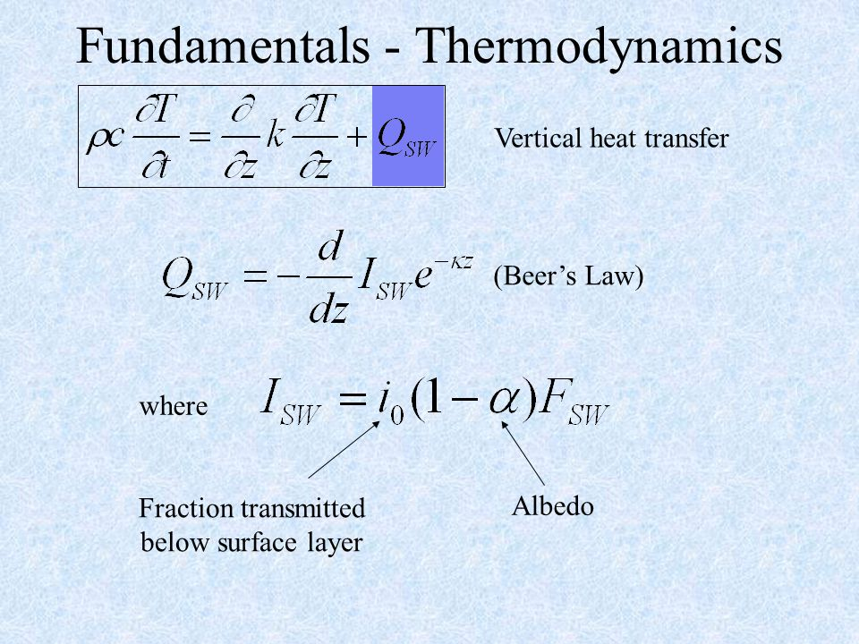 Fundamentals - Thermodynamics (Beer's Law) where Fraction transmitted below surface layer Albedo Vertical heat transfer