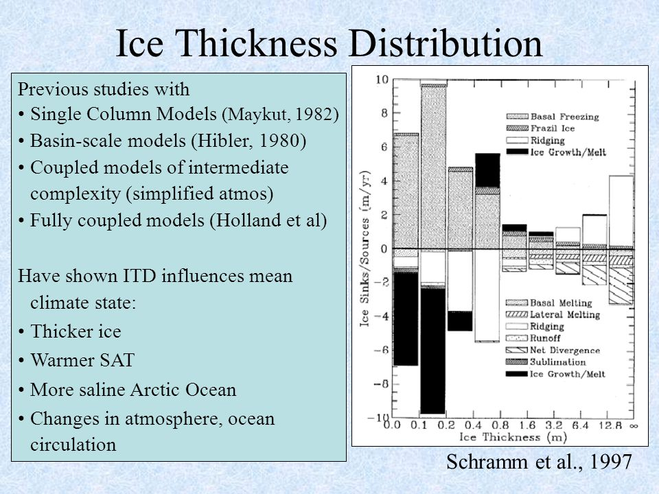 Fundamentals - Thermodynamics Vertical heat transfer Boundary Conditions: Assume balance of fluxes at ice surface: Where q(S,T) is the amount of energy needed to melt ice And base: