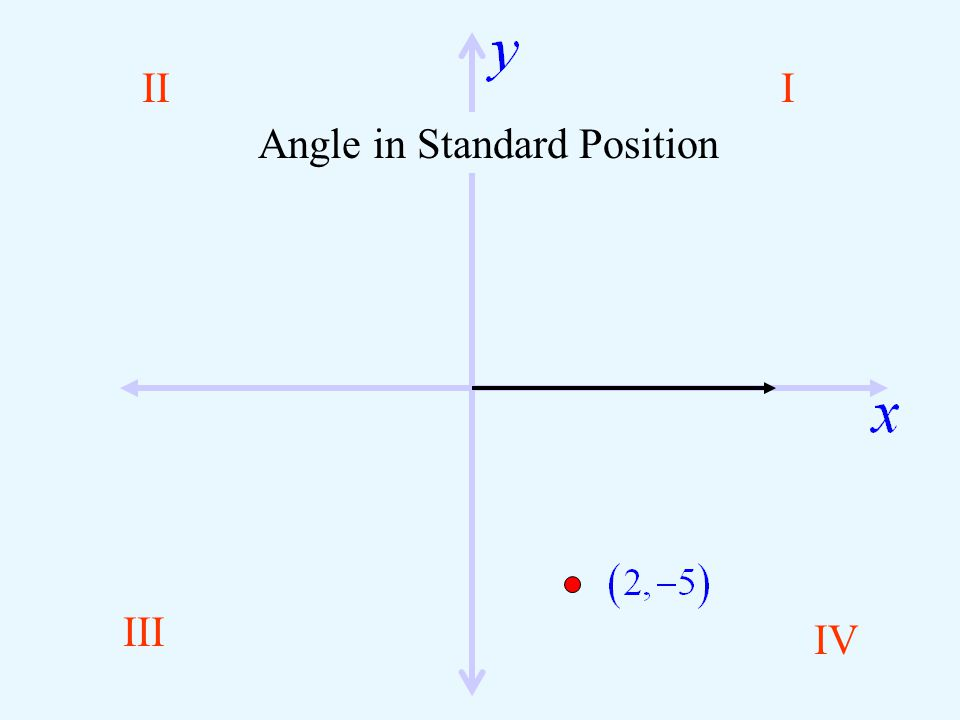 Find the exact value of each of the 6 trigonometric functions if P(2,–5) lies on the terminal side of angle  in standard position.