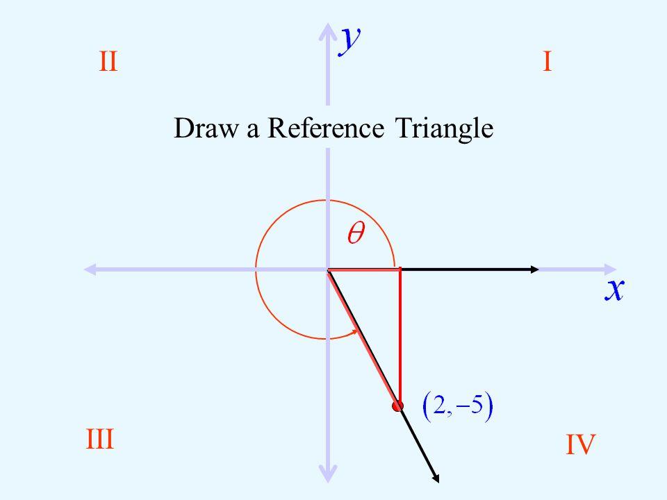 III III IV Of Angle 