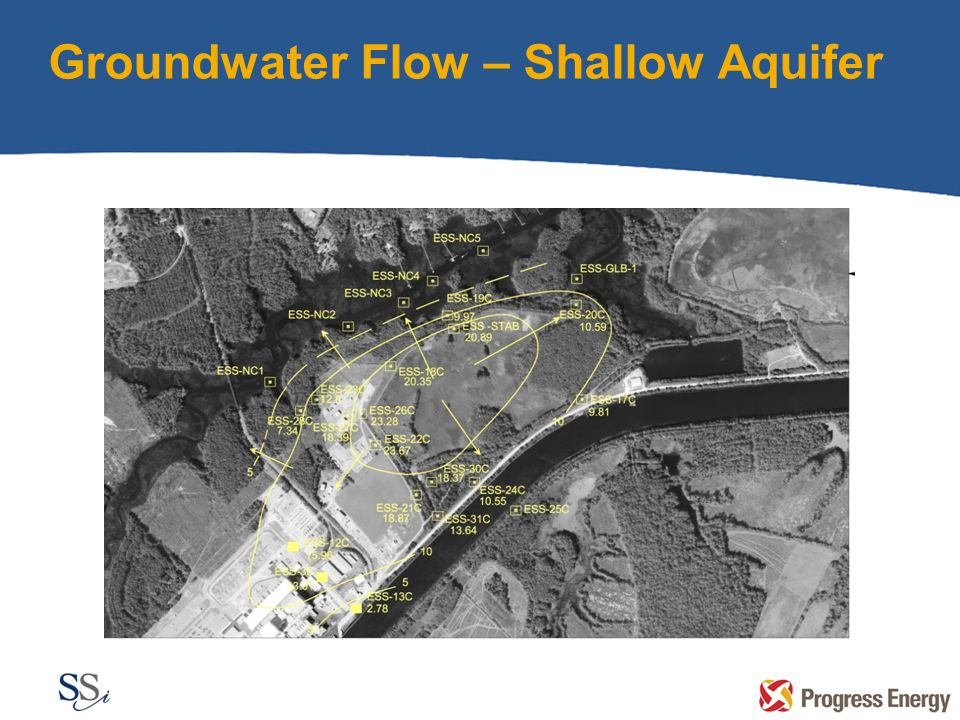 Groundwater Flow – Shallow Aquifer