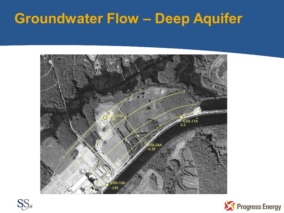 Groundwater Flow – Deep Aquifer