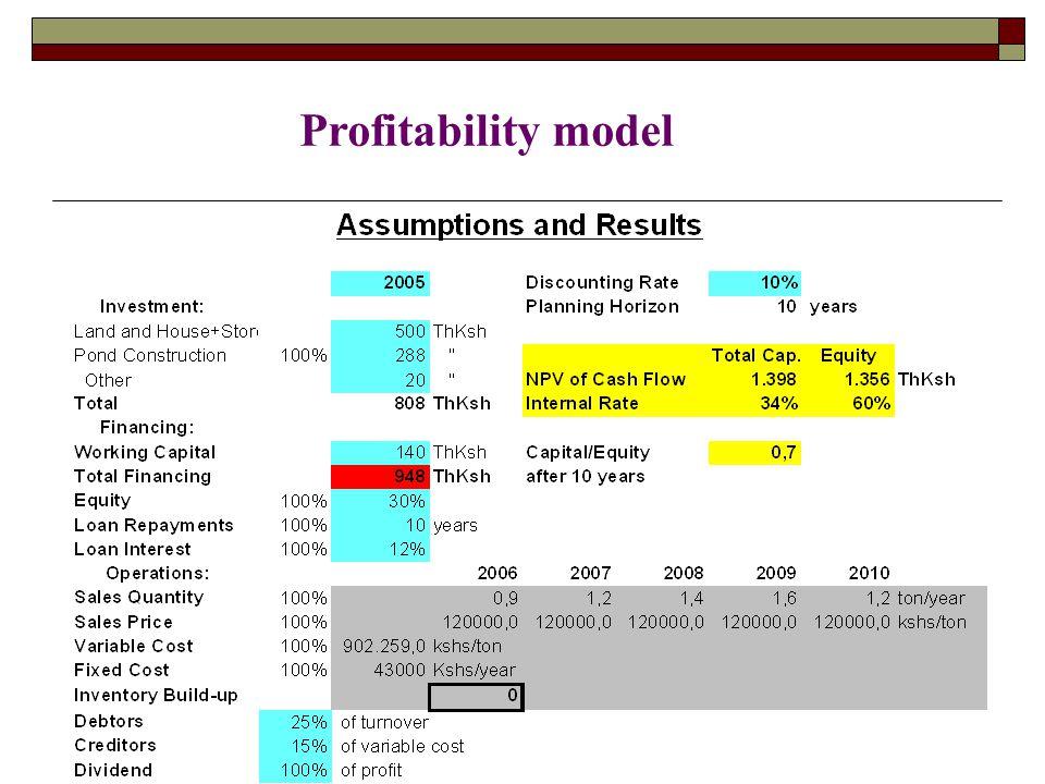 Profitability model