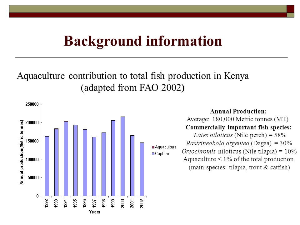 Production schedule for 1-ha (12 ponds) catfish farm during first year of operations > Able to tell how much of the resources needed at any particular time of operations  In stocking more than one pond, benefits from the economies of scale