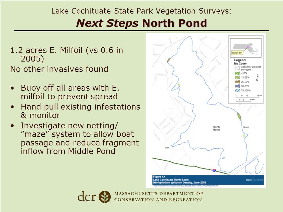 Middle Pond Lake Cochituate State Park Vegetation Surveys: Next Steps Middle Pond 19 acres E.