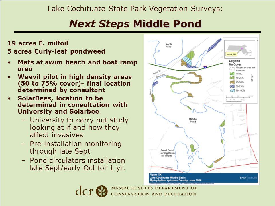South Pond Lake Cochituate State Park Vegetation Surveys: Next Steps South Pond 44 acres E.