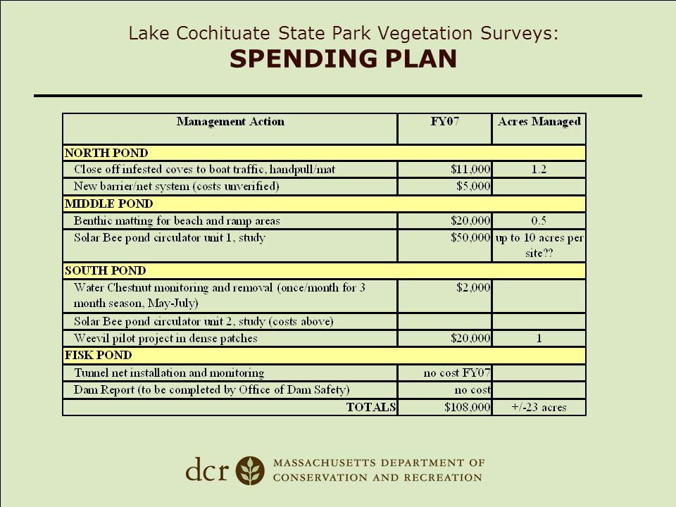 Lake Cochituate State Park Vegetation Surveys: Questions?