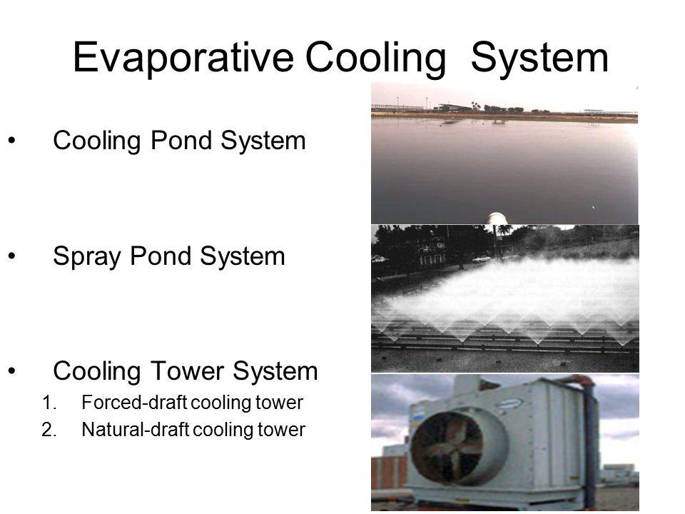 Evaporative Cooling System Cooling Pond System Spray Pond System Cooling Tower System 1.Forced-draft cooling tower 2.Natural-draft cooling tower